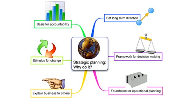 AVSI strategic planning